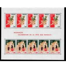 1981 Μονακό Ευρώπα
